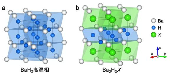【プレスリリース】H<sup>-</sup>イオンの低温高速伝導を実現(小林玄器グループら)