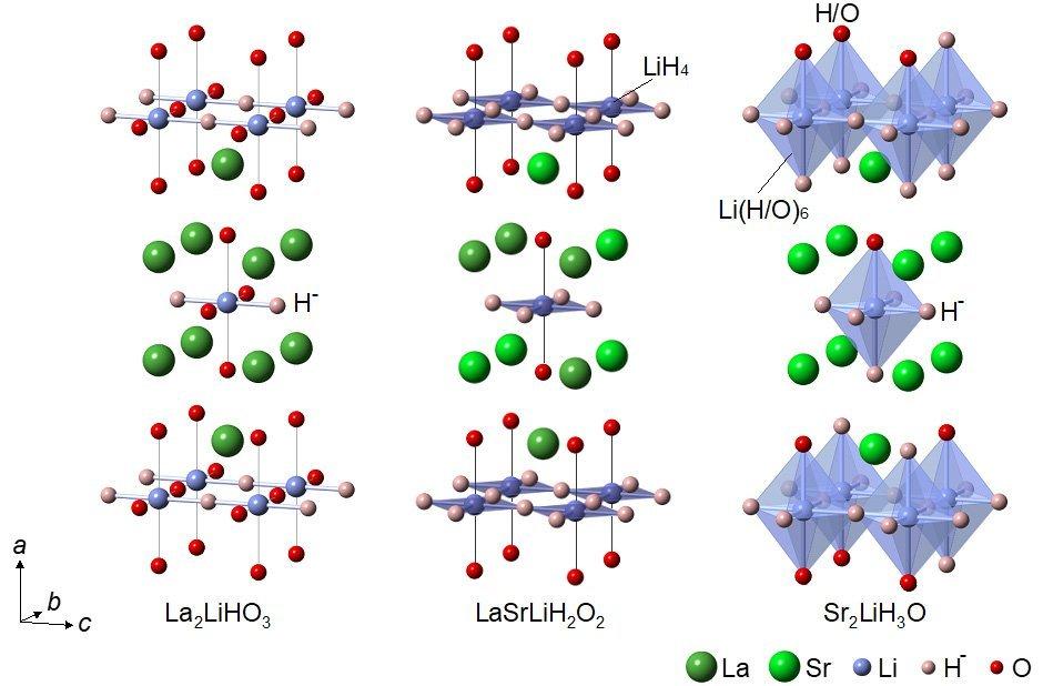 物質分子科学