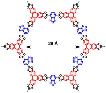 図1. 電子ドナーとアクセプターを用いた二次元高分子の基本構造。ドナーとアクセプター部が規則正しく交互に連結し、六角ナノポアを形成しながら二次元シートを形成している(赤はドナーとなるトリフェニレン、青はアクセプターのベンゾチアジアゾール)。